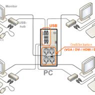 JEDAN PC – nekoliko korisnika</span>